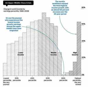 Change in World Income - Glassman - Businessweek Bloomberg - 20131107